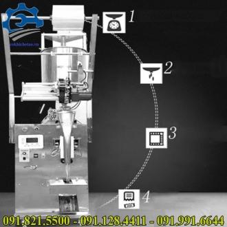 Máy đóng gói dung dịch tự động-  Máy chiết rót định lượng tự động